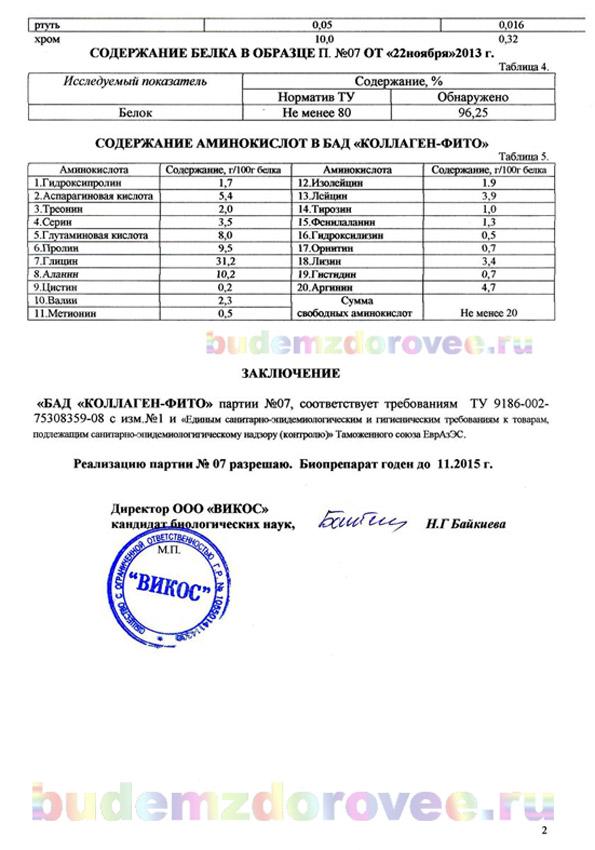 Паспорт качества на Коллаген-Фито приложение