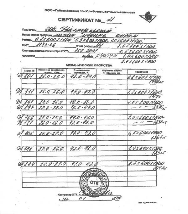 Сертификат на медизаторы и медные дозаторы. Медь 99,5%. ГОСТ 1173-2006